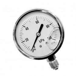 Tlakomery (manometre) na tlak plnené glycerínom